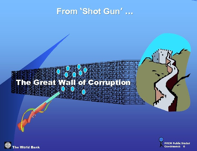 From 'Shot Gun' … The Great Wall of Corruption The World Bank PREM Public
