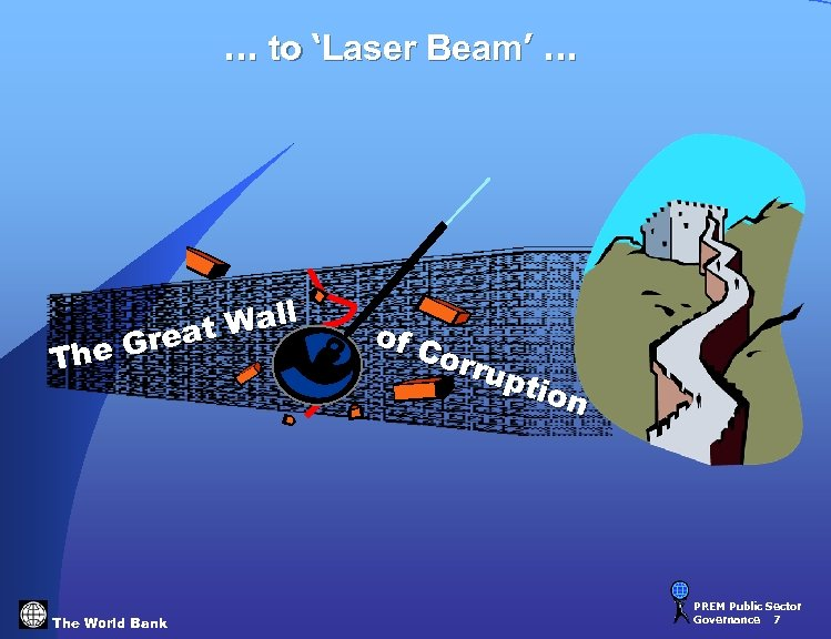 … to 'Laser Beam' … Wall reat The G The World Bank of C