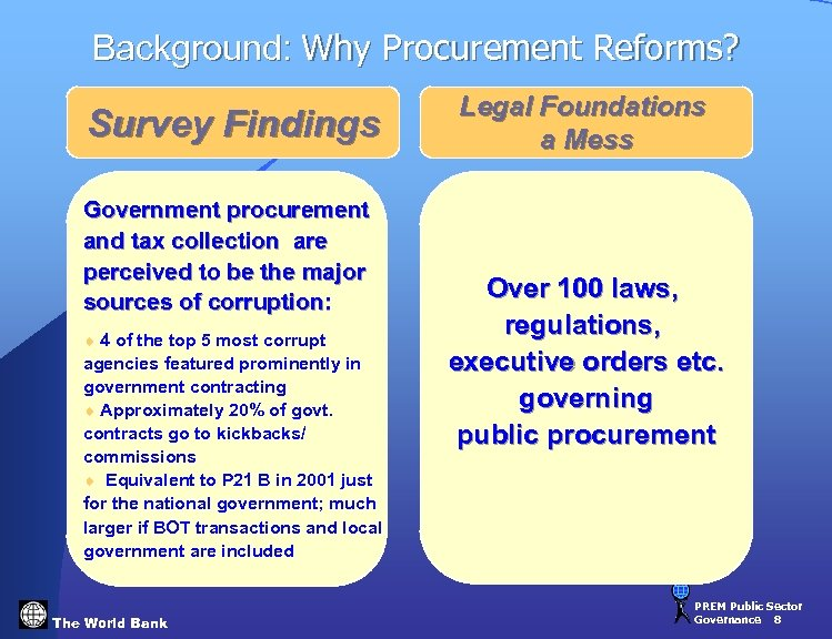 Background: Why Procurement Reforms? Survey Findings Government procurement and tax collection are perceived to