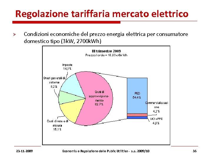 Regolazione tariffaria mercato elettrico Condizioni economiche del prezzo energia elettrica per consumatore domestico tipo
