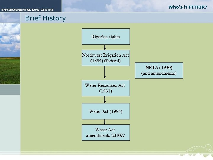 Who's it FITFIR? Brief History Riparian rights Northwest Irrigation Act (1894) (federal) NRTA (1930)