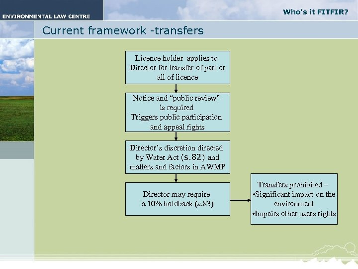 Who's it FITFIR? Current framework -transfers Licence holder applies to Director for transfer of