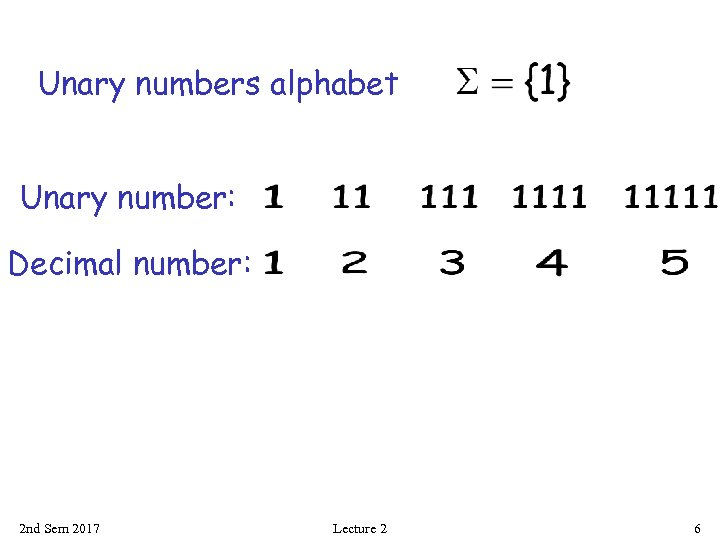 Unary numbers alphabet Unary number: Decimal number: 2 nd Sem 2017 Lecture 2 6