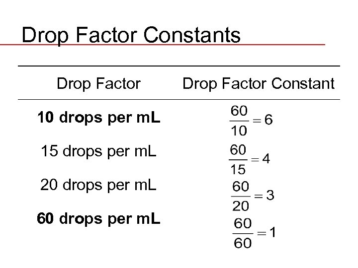 Drop Factor Constants Drop Factor 10 drops per m. L 15 drops per m.