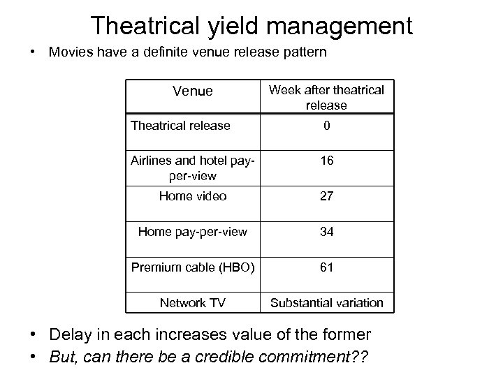 Theatrical yield management • Movies have a definite venue release pattern Venue Week after