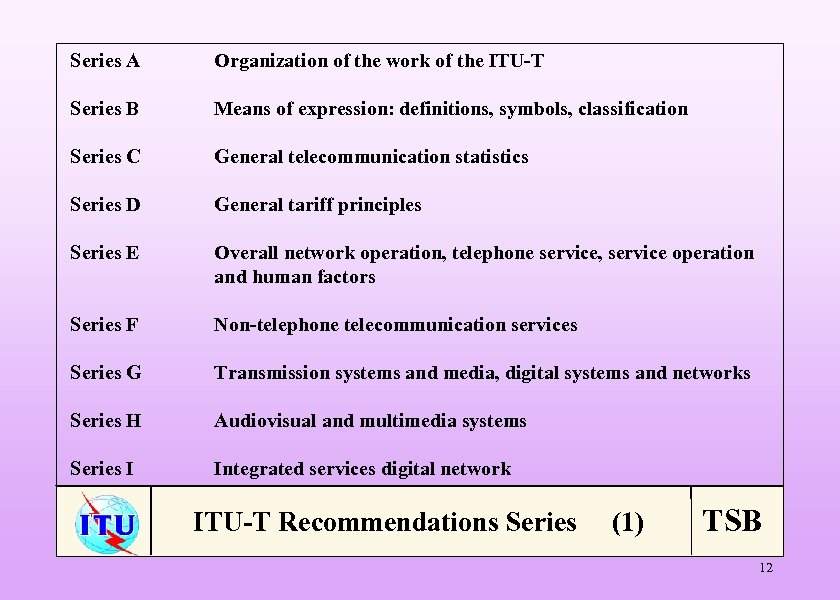 Series A Organization of the work of the ITU-T Series B Means of expression: