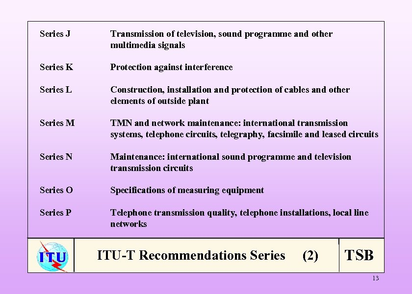 Series J Transmission of television, sound programme and other multimedia signals Series K Protection