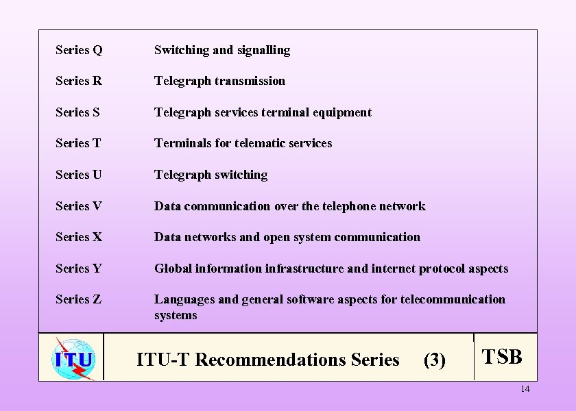Series Q Switching and signalling Series R Telegraph transmission Series S Telegraph services terminal