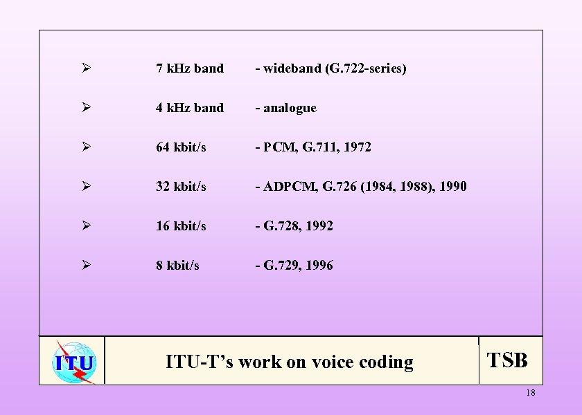 Ø 7 k. Hz band - wideband (G. 722 -series) Ø 4 k. Hz