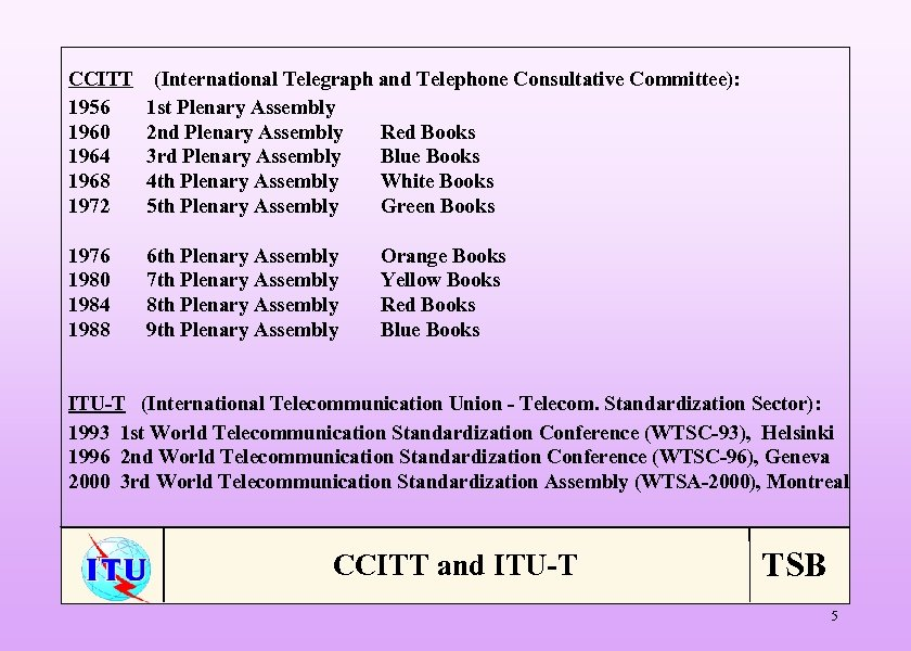 CCITT (International Telegraph and Telephone Consultative Committee): 1956 1 st Plenary Assembly 1960 2