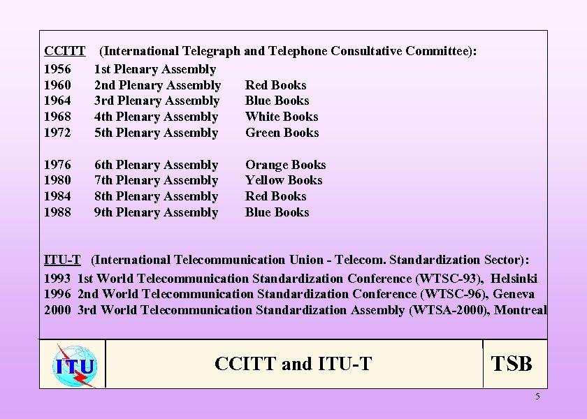 CCITT (International Telegraph and Telephone Consultative Committee): 1956 1 st Plenary Assembly 1960 2