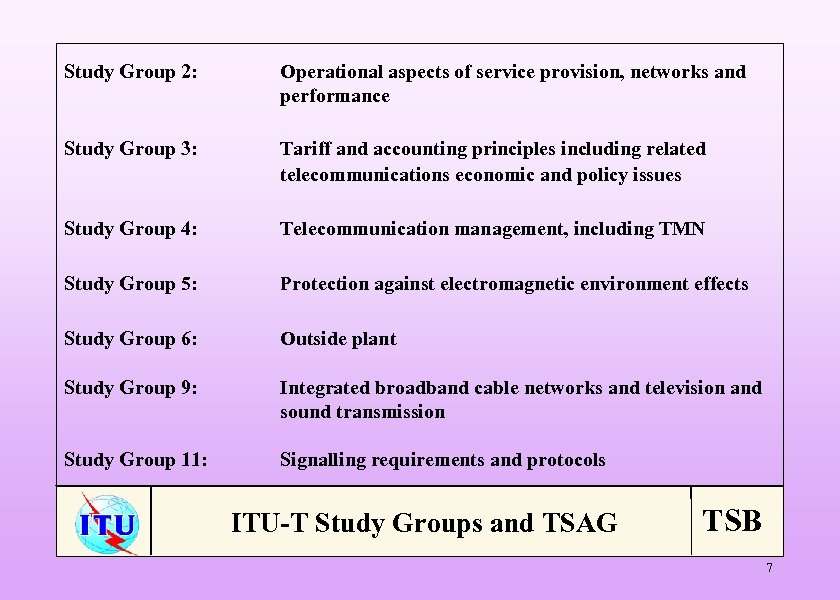 Study Group 2: Operational aspects of service provision, networks and performance Study Group 3: