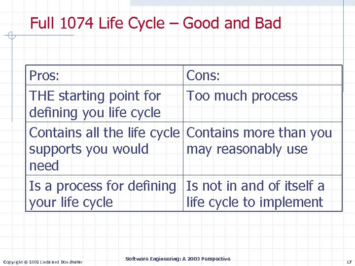 Full 1074 Life Cycle – Good and Bad Pros: THE starting point for defining