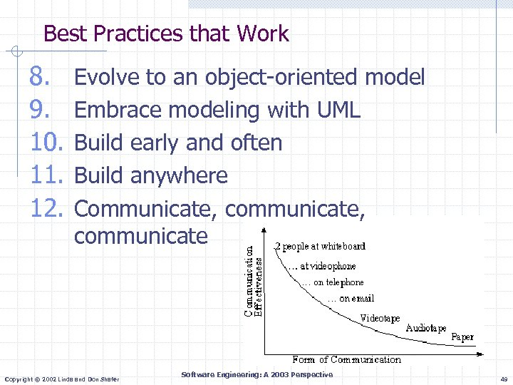 Best Practices that Work 8. 9. 10. 11. 12. Evolve to an object-oriented model