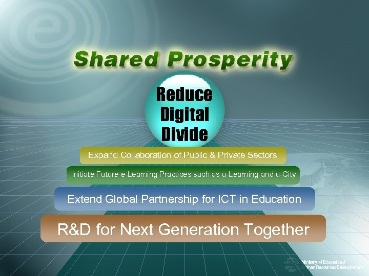 Reduce Digital Divide Expand Collaboration of Public & Private Sectors Initiate Future e-Learning Practices
