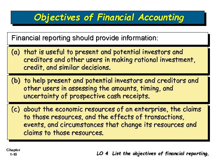 Objectives of Financial Accounting Financial reporting should provide information: (a) that is useful to