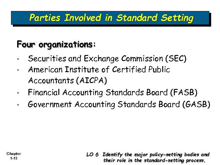Parties Involved in Standard Setting Four organizations: • • Chapter 1 -13 Securities and