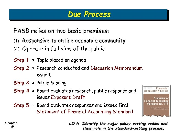 Due Process FASB relies on two basic premises: Responsive to entire economic community (2)