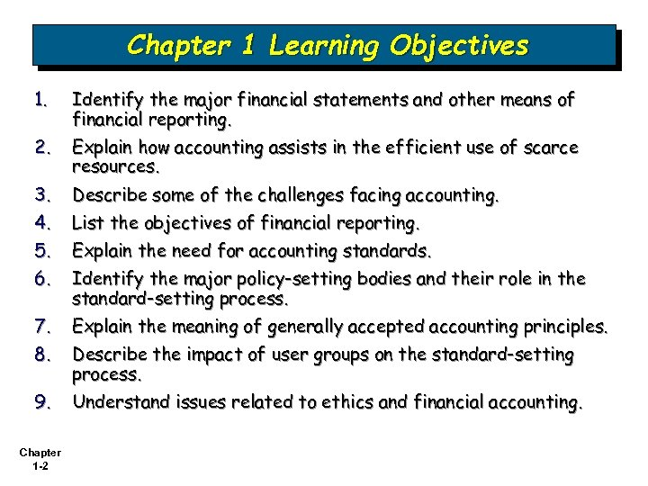 Chapter 1 Learning Objectives 1. Identify the major financial statements and other means of
