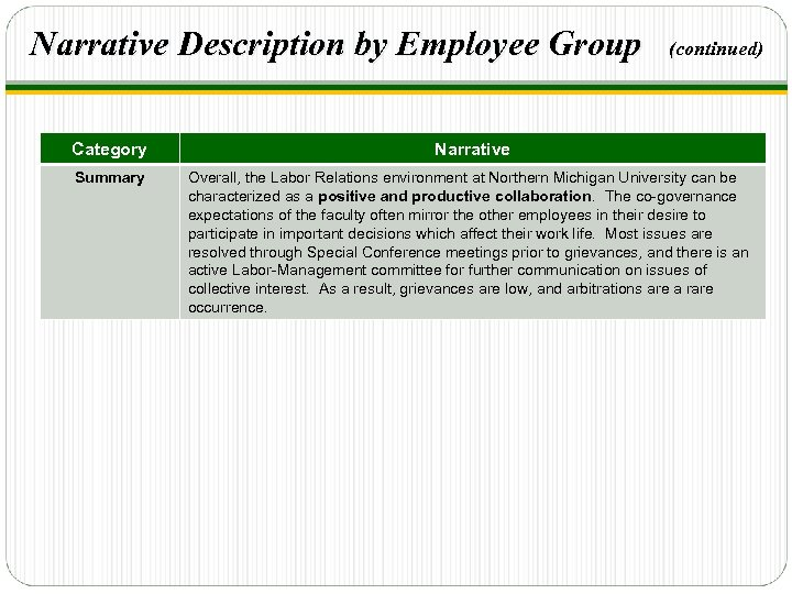 Narrative Description by Employee Group (continued) Category Narrative Summary Overall, the Labor Relations environment