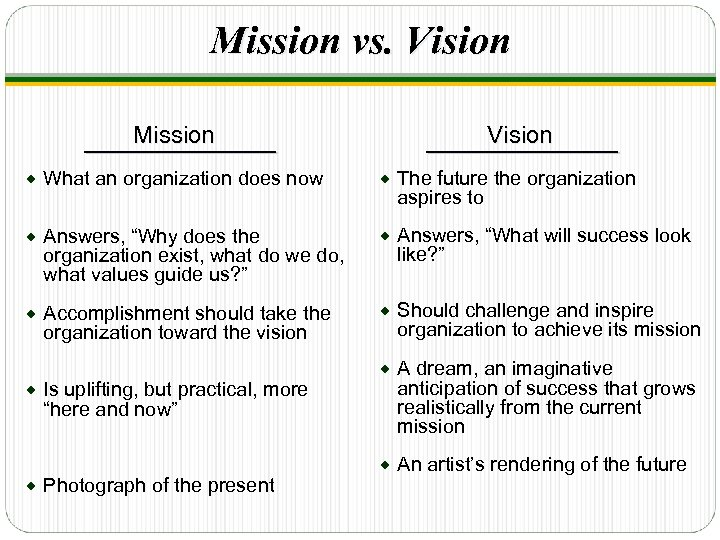 Mission vs. Vision Mission Vision ® What an organization does now ® The future