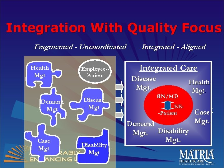 Integration With Quality Focus Fragmented - Uncoordinated Health Mgt Demand Mgt Case Mgt Employee-Patient