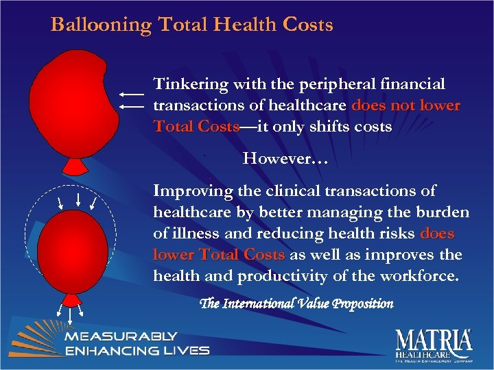 Ballooning Total Health Costs Tinkering with the peripheral financial transactions of healthcare does not