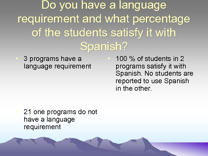 Do you have a language requirement and what percentage of the students satisfy it