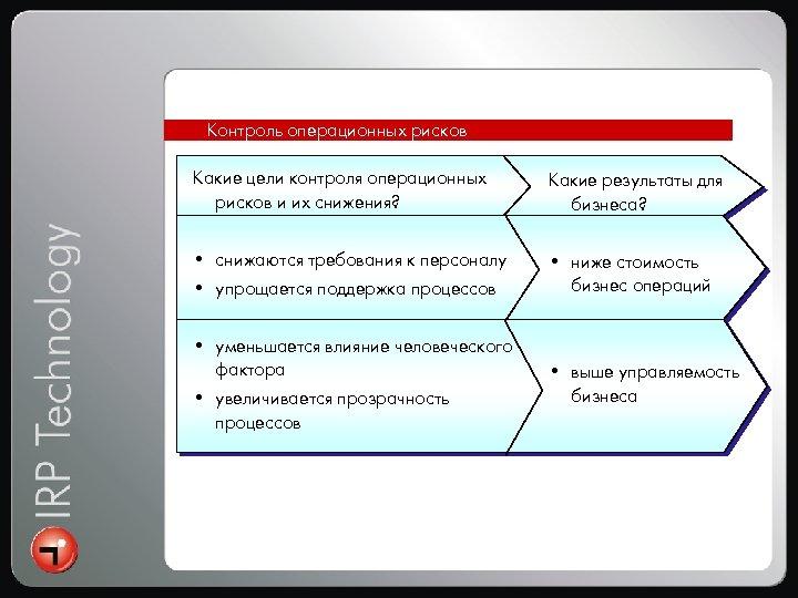Интеграция Контроль операционных рисков Какие цели контроля операционных рисков и их снижения? Какие результаты