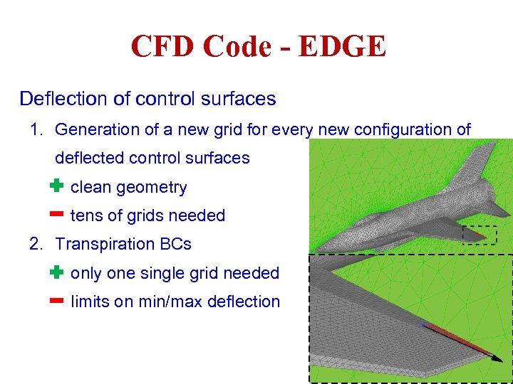 CFD Code - EDGE Deflection of control surfaces 1. Generation of a new grid