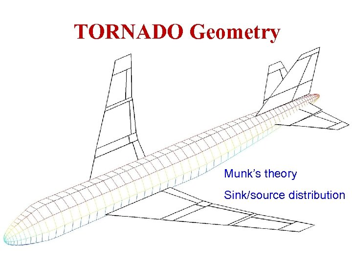 TORNADO Geometry Munk's theory Sink/source distribution ICAS Paper no. 282 Nice, September 2010 A.