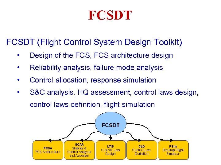 FCSDT (Flight Control System Design Toolkit) • Design of the FCS, FCS architecture design