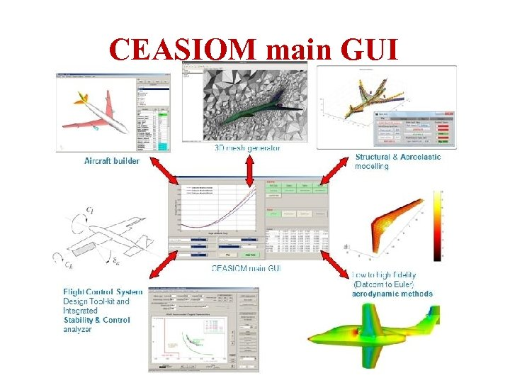 CEASIOM main GUI ICAS Paper no. 282 Nice, September 2010 A. Da-Ronch@liverpool. ac. uk