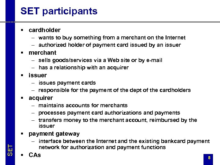 SET participants § cardholder – wants to buy something from a merchant on the