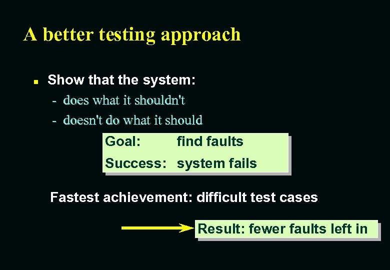 A better testing approach n Show that the system: - does what it shouldn't