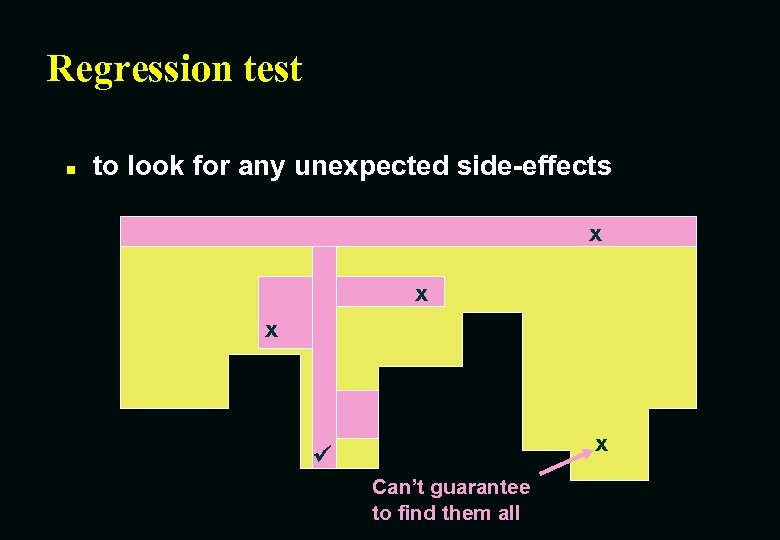Regression test n to look for any unexpected side-effects x x Can't guarantee to
