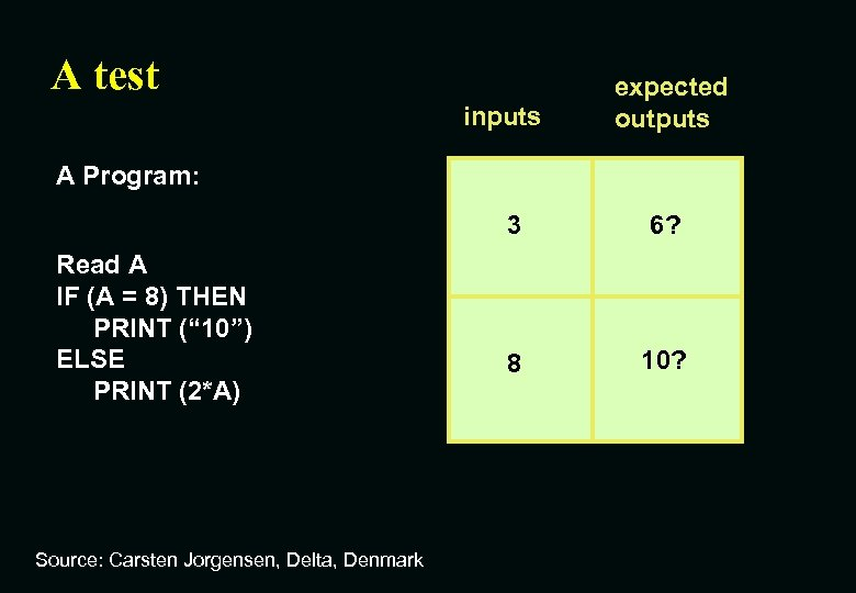 A test inputs expected outputs A Program: 3 Read A IF (A = 8)