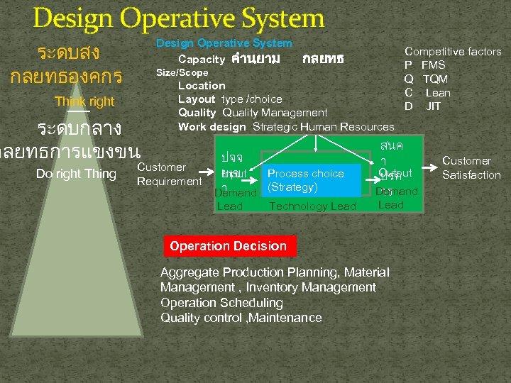 Design Operative System Capacity คำนยาม ระดบสง กลยทธองคกร Size/Scope Think right ระดบกลาง กลยทธการแขงขน Do right