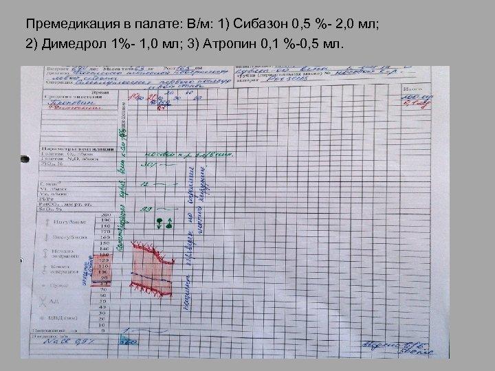 Премедикация в палате: В/м: 1) Сибазон 0, 5 %- 2, 0 мл; 2) Димедрол