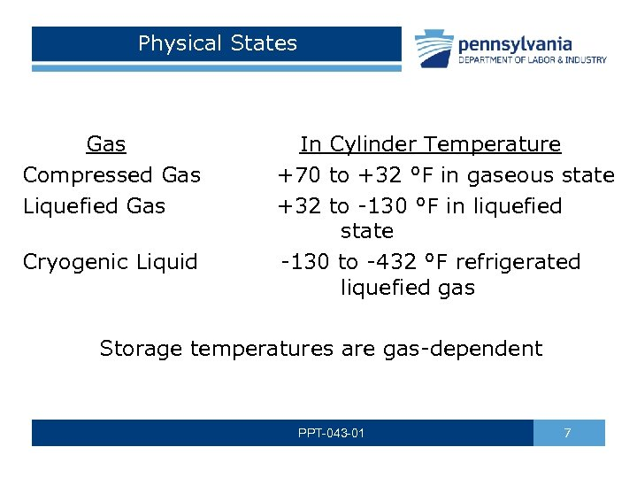 Physical States Gas Compressed Gas Liquefied Gas In Cylinder Temperature +70 to +32 °F