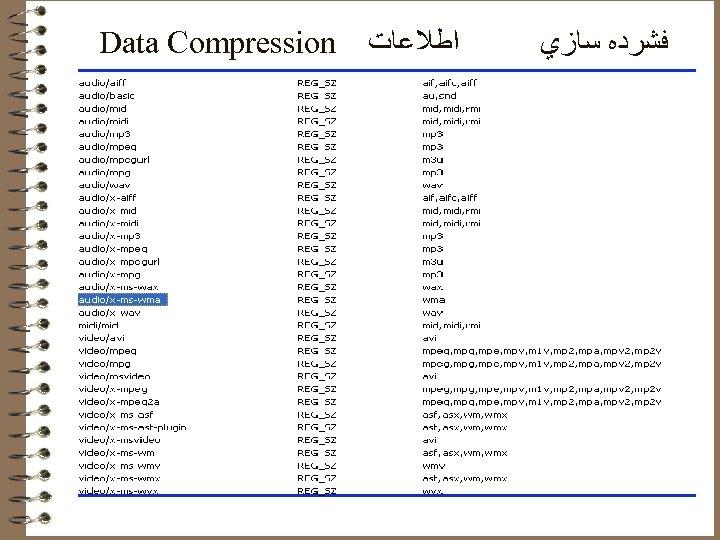 Data Compression ﺍﻃﻼﻋﺎﺕ ﻓﺸﺮﺩﻩ ﺳﺎﺯﻱ