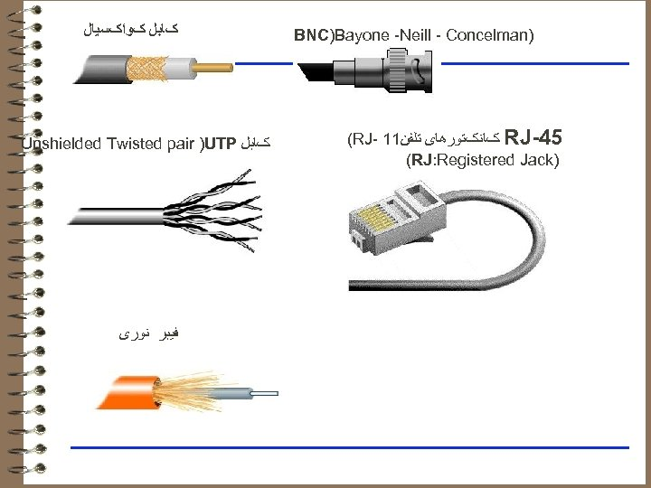 کﺎﺑﻞ کﻮﺍکﺴﻴﺎﻝ Unshielded Twisted pair )UTP کﺎﺑﻞ ﻓﻴﺒﺮ ﻧﻮﺭی BNC)Bayone -Neill - Concelman)