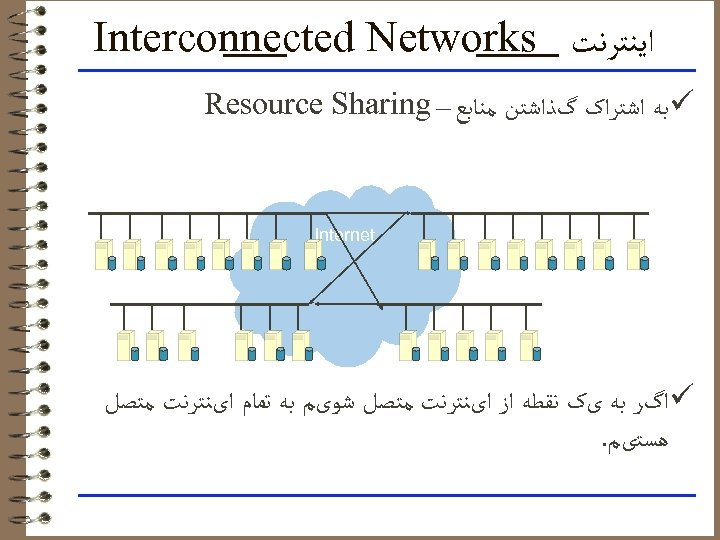 ﺍﻳﻨﺘﺮﻧﺖ Interconnected Networks ü ﺑﻪ ﺍﺷﺘﺮﺍک گﺬﺍﺷﺘﻦ ﻣﻨﺎﺑﻊ – Resource Sharing Internet ü