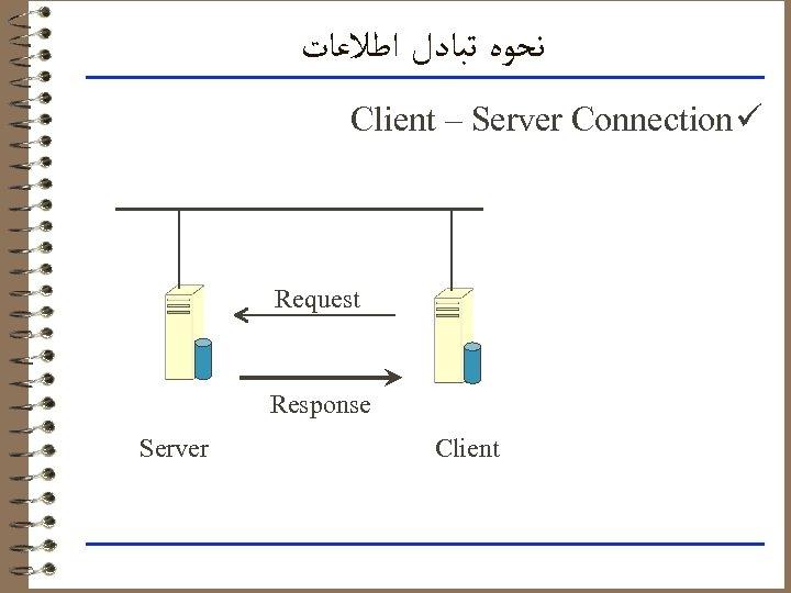 ﻧﺤﻮﻩ ﺗﺒﺎﺩﻝ ﺍﻃﻼﻋﺎﺕ Client – Server Connection ü Request Response Server Client