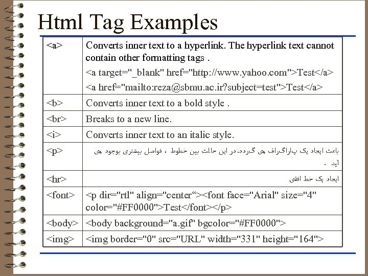 Html Tag Examples <a> Converts inner text to a hyperlink. The hyperlink text cannot