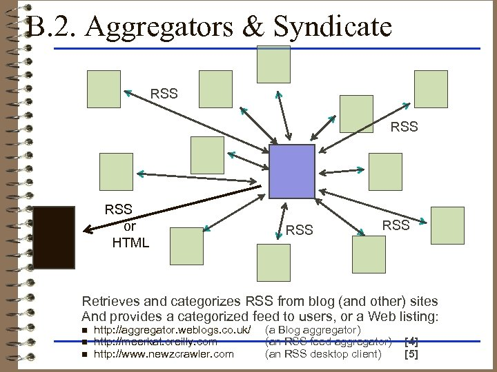 B. 2. Aggregators & Syndicate RSS RSS or HTML RSS Retrieves and categorizes RSS