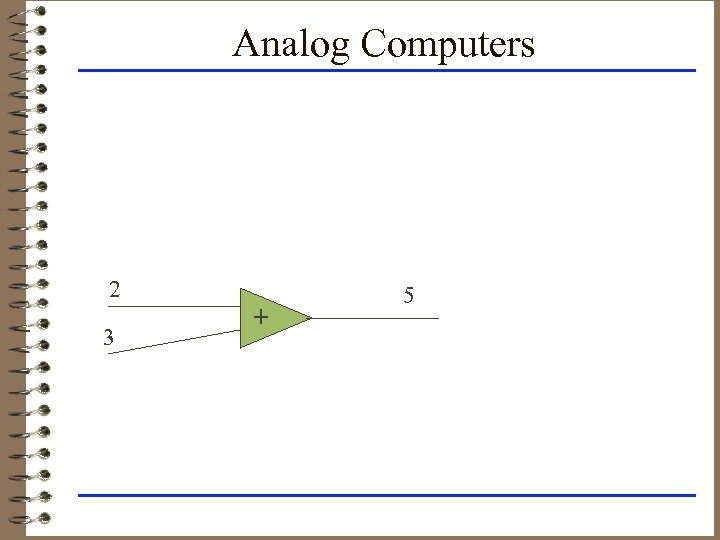 Analog Computers 2 3 + 5