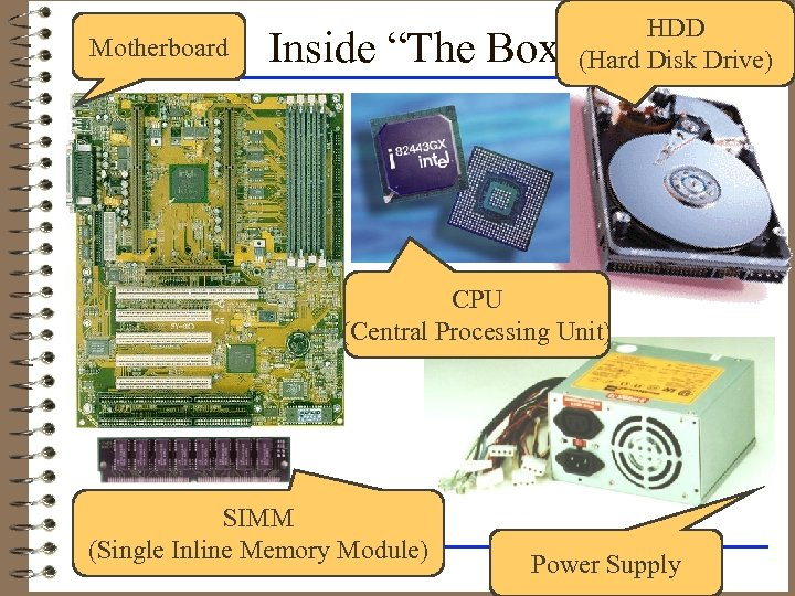 "Motherboard HDD (Hard Disk Drive) Inside ""The Box"" CPU (Central Processing Unit) SIMM (Single"