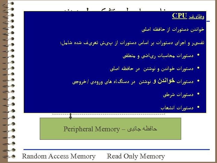 ﺗﻘﺴیﻢ CPU ﻋﻨﺎﺻﺮ ﺍﺻﻠی ﺗﺸکیﻞ ﺩﻫﻨﺪﻩ ﻭﻇﺎیﻒ ﺑﻨﺪی ﺣﺎﻓﻈﻪ ﻫﺎ ﺍﺯ ﻧﻈﺮ ﺧﻮﺍﻧﺪﻥ