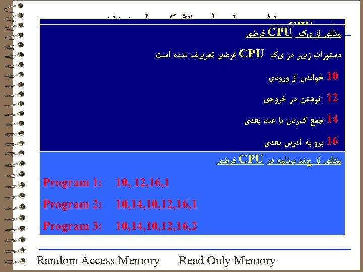 ﺗﻘﺴیﻢ CPU ﻋﻨﺎﺻﺮ ﺍﺻﻠی ﺗﺸکیﻞ ﺩﻫﻨﺪﻩ ﻣﺜﺎﻟی ﺍﺯ ﺑﻨﺪی CPU ﻓﺮﺿیﻧﻈﺮ ﺧﻮﺍﻧﺪﻥ ﻭ